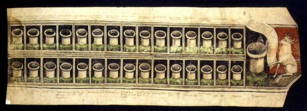 02.01 - Pozzi di sale del Comune di Parma - Parma, Archivio di Stato